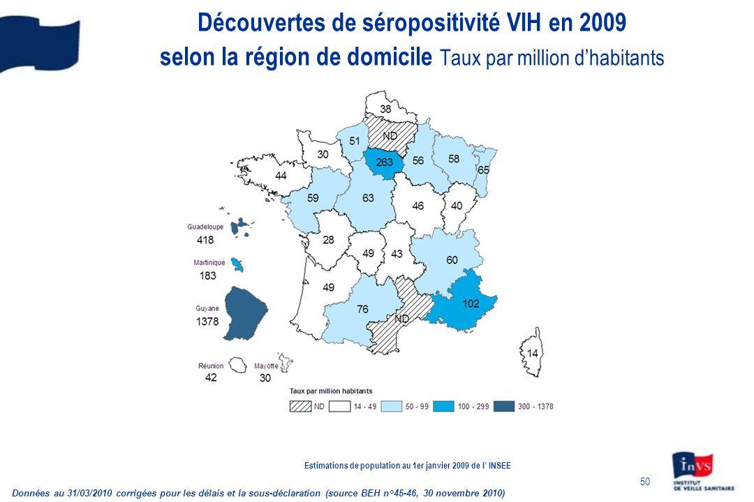 Estimations de population au 1er janvier 2009 de l' INSEE