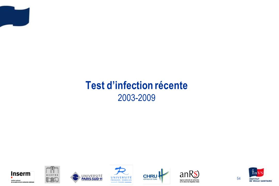 Test d'infection récente 2003-2009