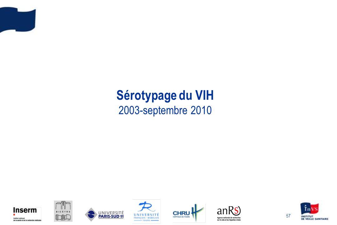 Sérotypage du VIH 2003-septembre 2010