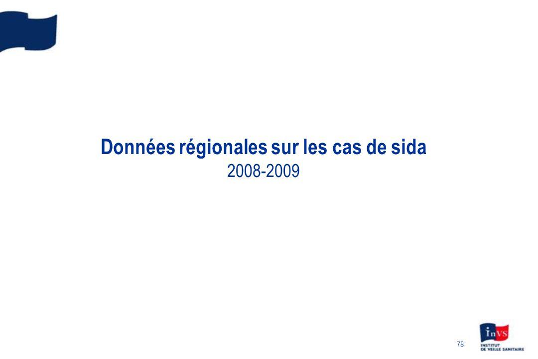 Données régionales sur les cas de sida 2008-2009