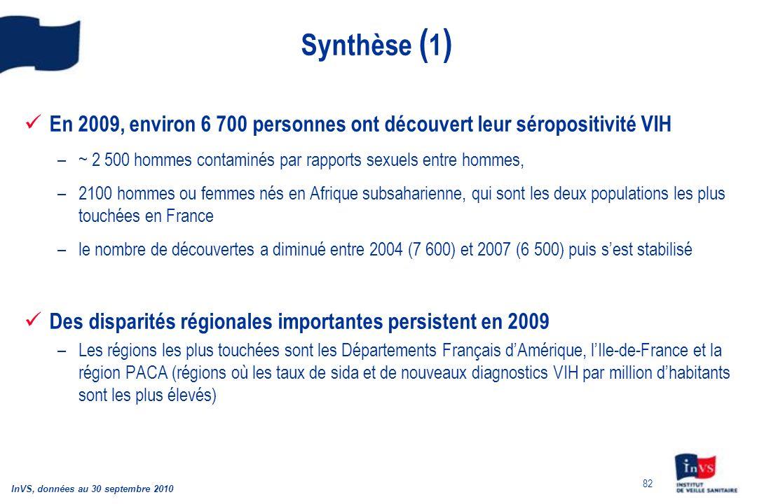 Synthèse (1) En 2009, environ 6 700 personnes ont découvert leur séropositivité VIH. ~ 2 500 hommes contaminés par rapports sexuels entre hommes,