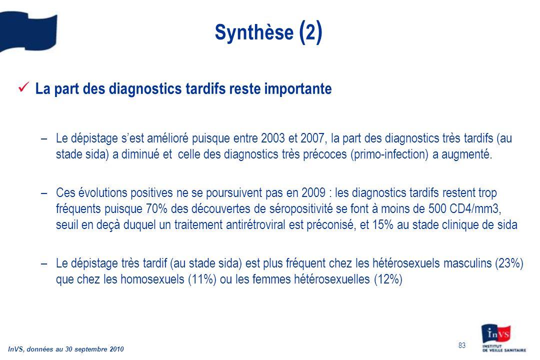 Synthèse (2) La part des diagnostics tardifs reste importante