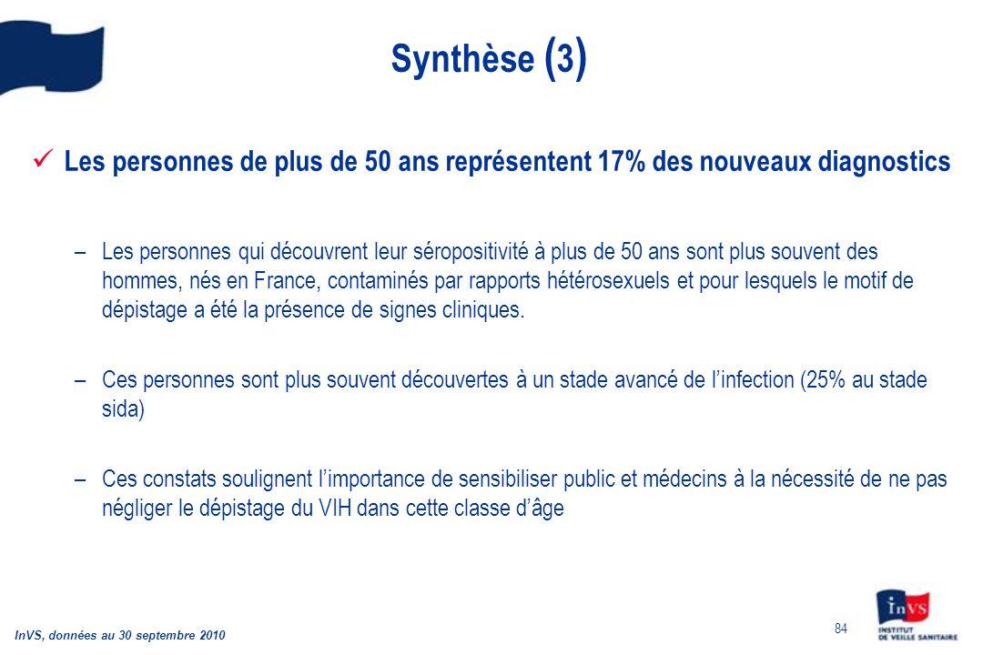 Synthèse (3) Les personnes de plus de 50 ans représentent 17% des nouveaux diagnostics.