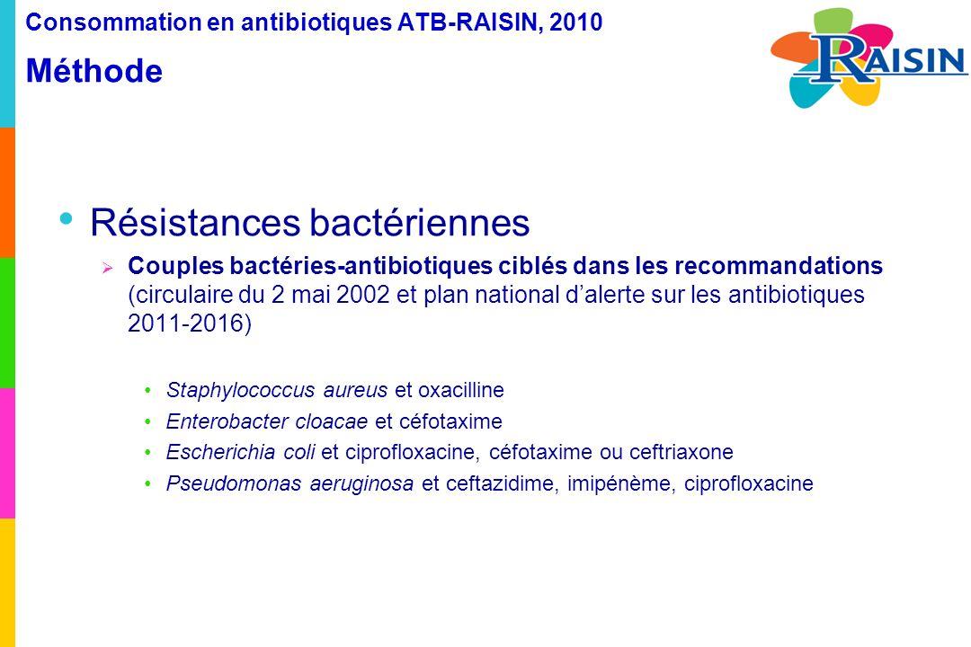 Consommation en antibiotiques ATB-RAISIN, 2010 Méthode