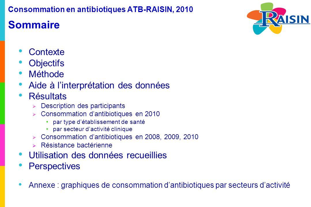 Consommation en antibiotiques ATB-RAISIN, 2010 Sommaire