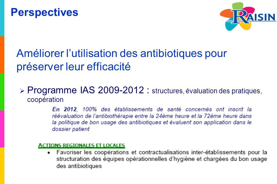 Perspectives Améliorer l'utilisation des antibiotiques pour préserver leur efficacité.