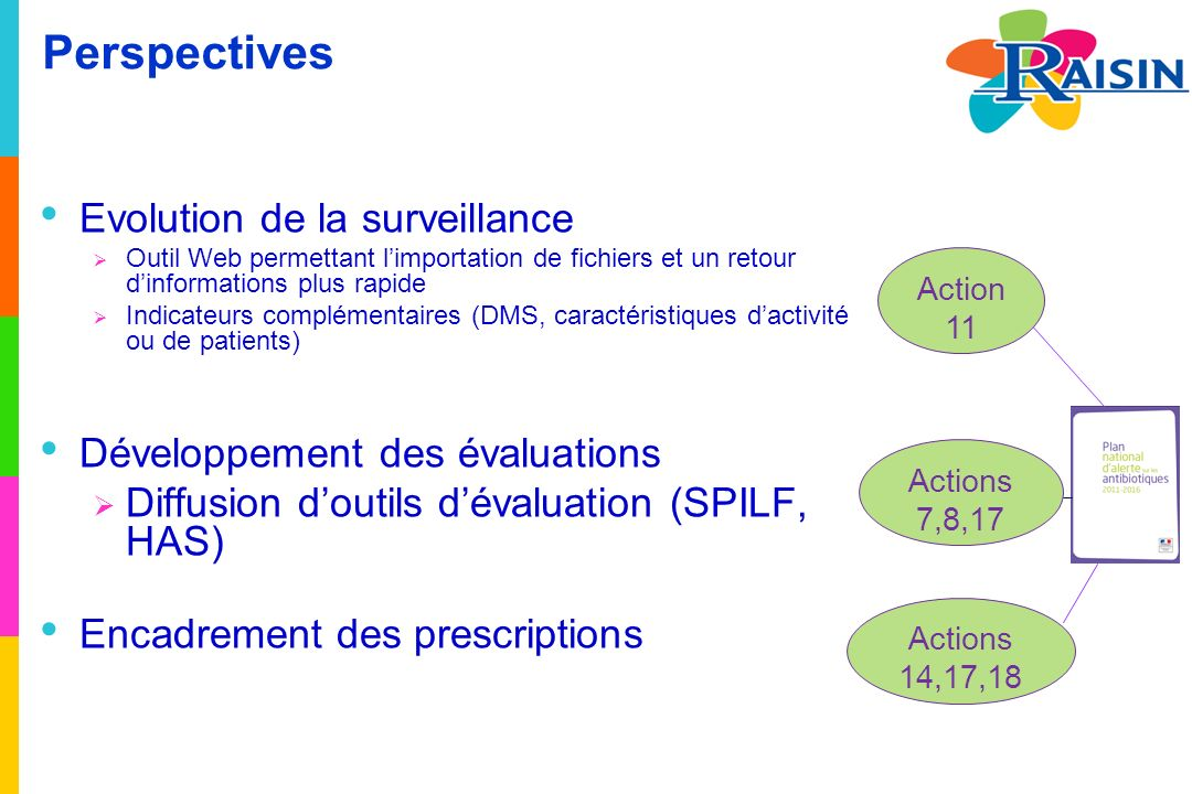 Perspectives Evolution de la surveillance