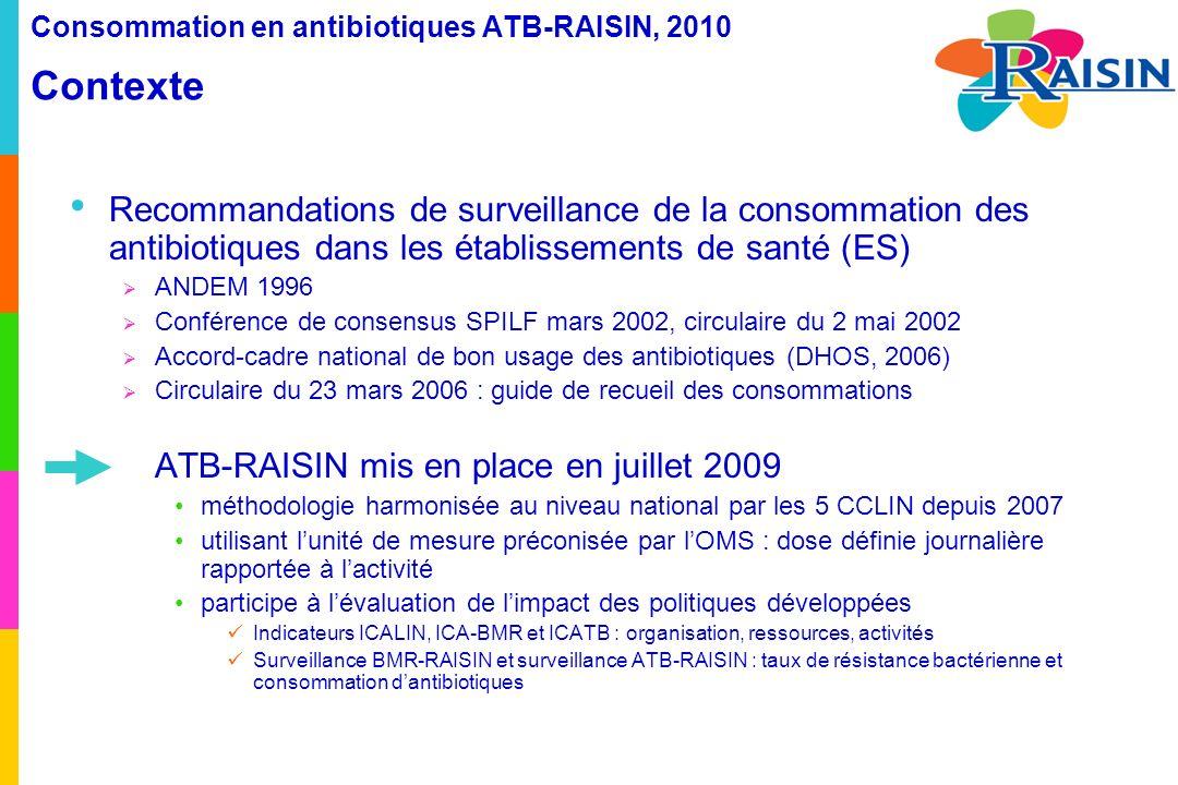 Consommation en antibiotiques ATB-RAISIN, 2010 Contexte