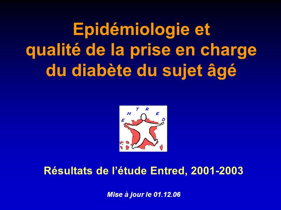 Epidémiologie et qualité de la prise en charge du diabète du sujet âgé