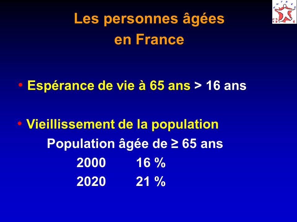 Les personnes âgées en France