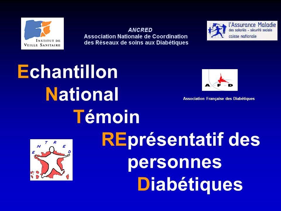 Echantillon National Témoin REprésentatif des personnes Diabétiques