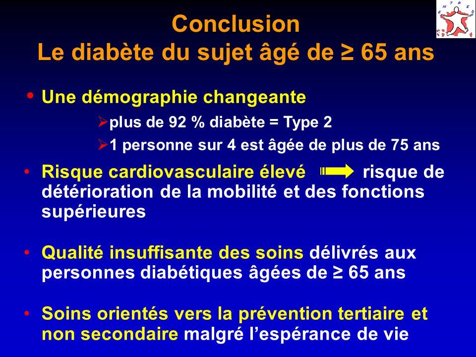Le diabète du sujet âgé de ≥ 65 ans