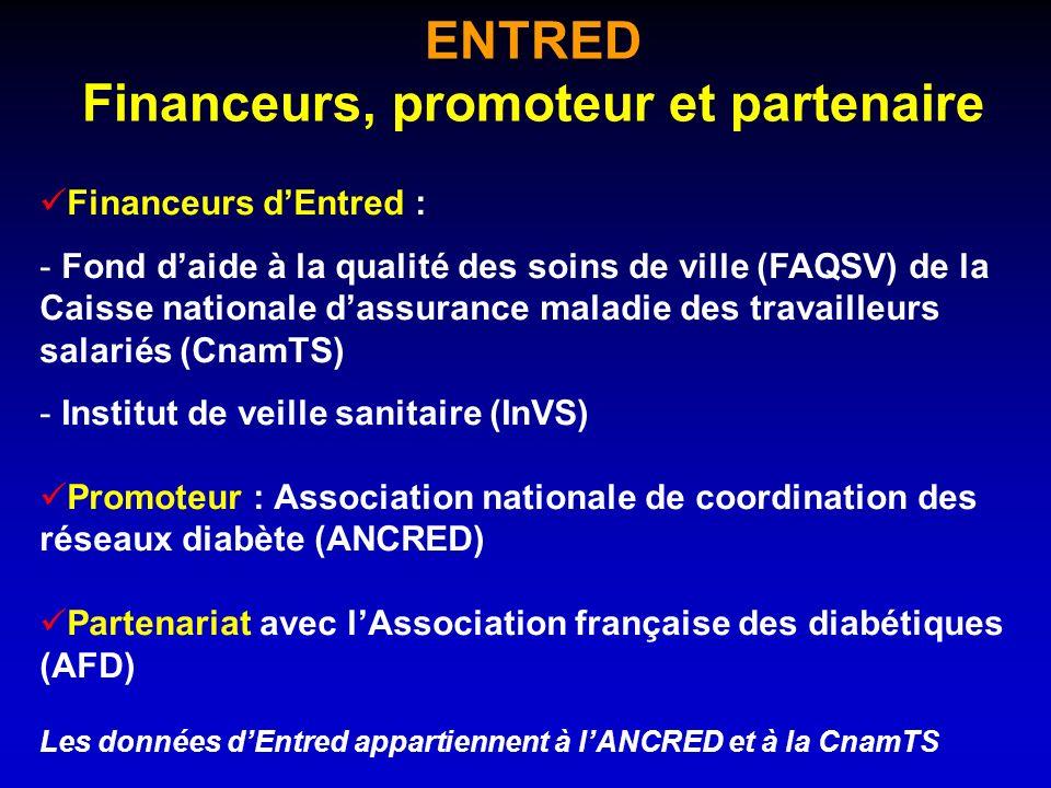 ENTRED Financeurs, promoteur et partenaire