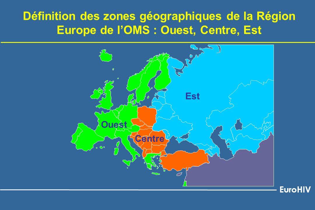 Définition des zones géographiques de la Région Europe de l'OMS : Ouest, Centre, Est