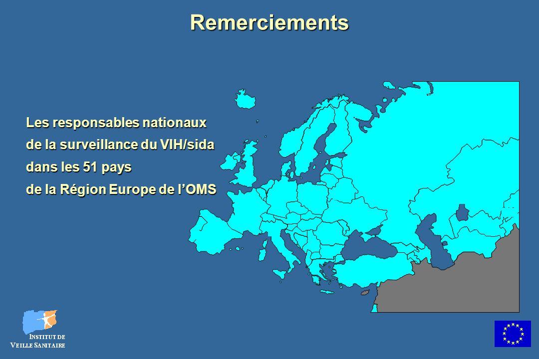 Remerciements Les responsables nationaux