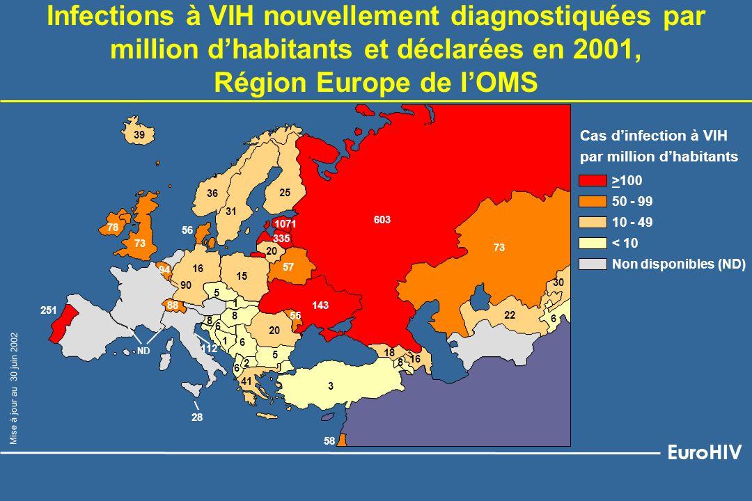 Infections à VIH nouvellement diagnostiquées par million d'habitants et déclarées en 2001,