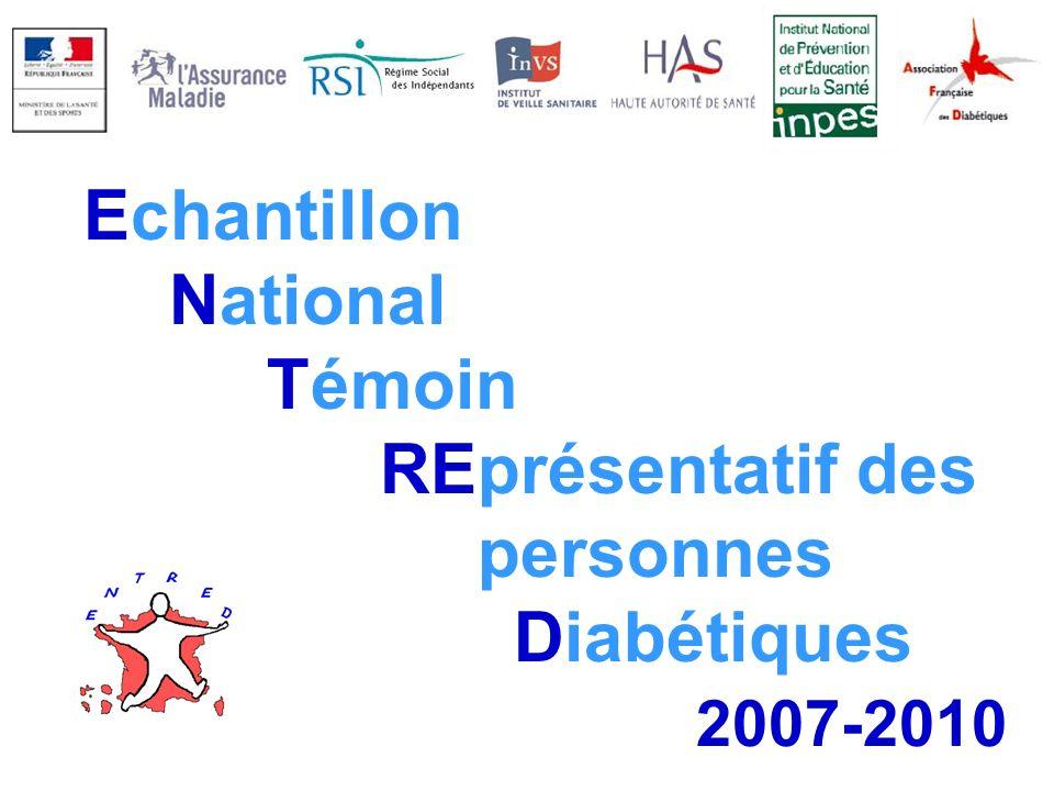 Echantillon National Témoin REprésentatif des personnes Diabétiques 2007-2010