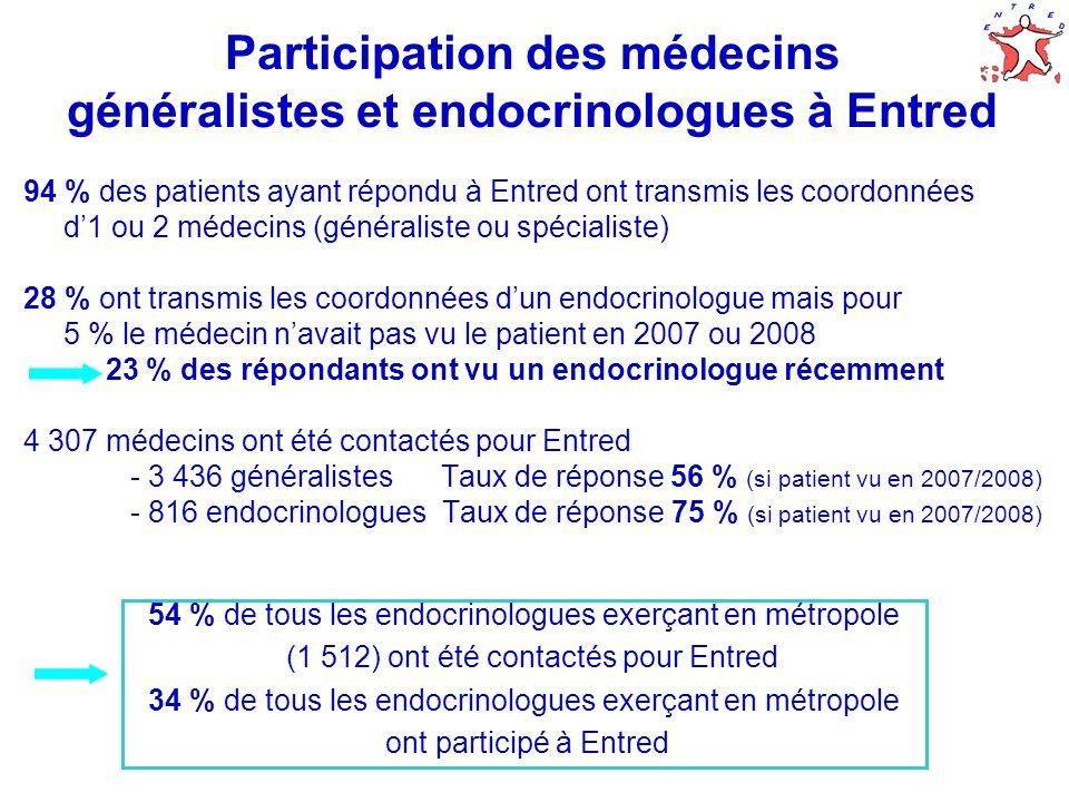 Participation des médecins généralistes et endocrinologues à Entred