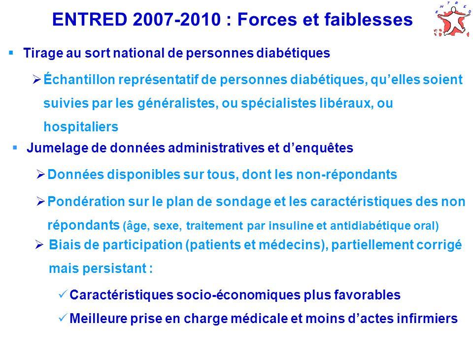 ENTRED 2007-2010 : Forces et faiblesses