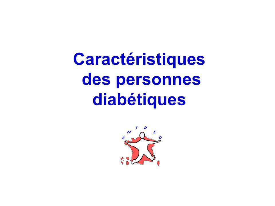 Caractéristiques des personnes diabétiques