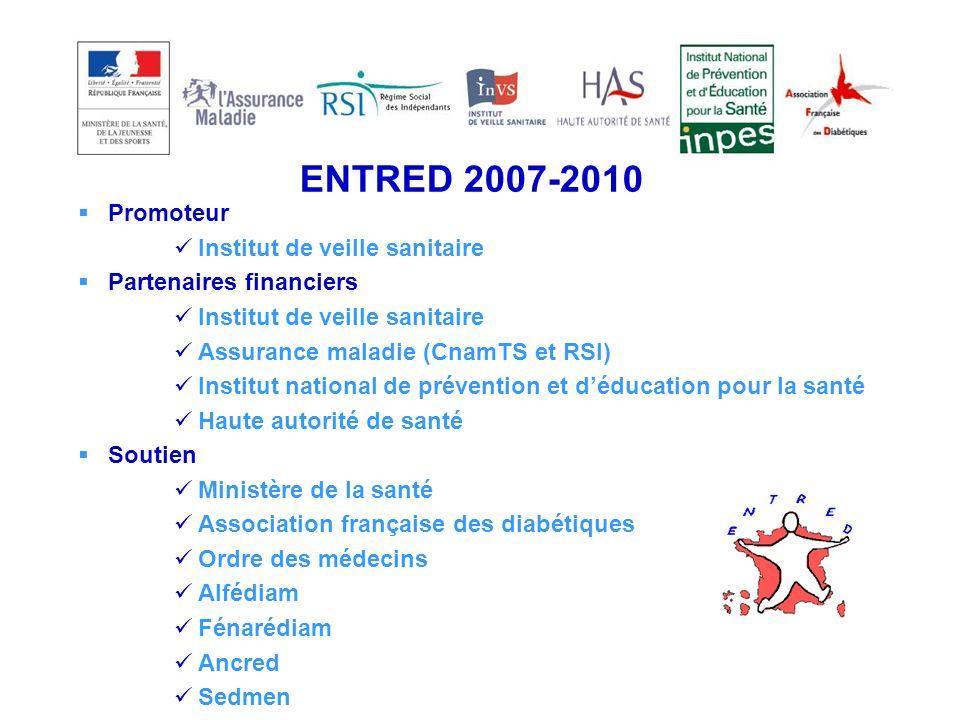 ENTRED 2007-2010 Promoteur Institut de veille sanitaire