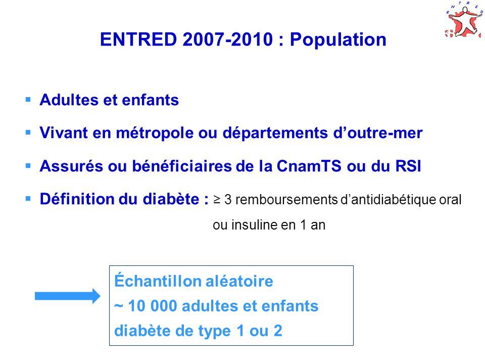 ENTRED 2007-2010 : Population Adultes et enfants