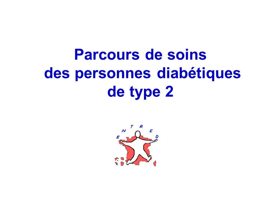Parcours de soins des personnes diabétiques de type 2