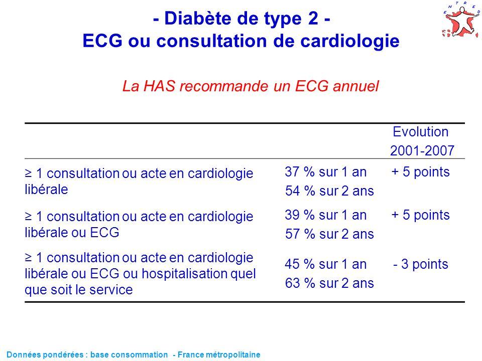 - Diabète de type 2 - ECG ou consultation de cardiologie