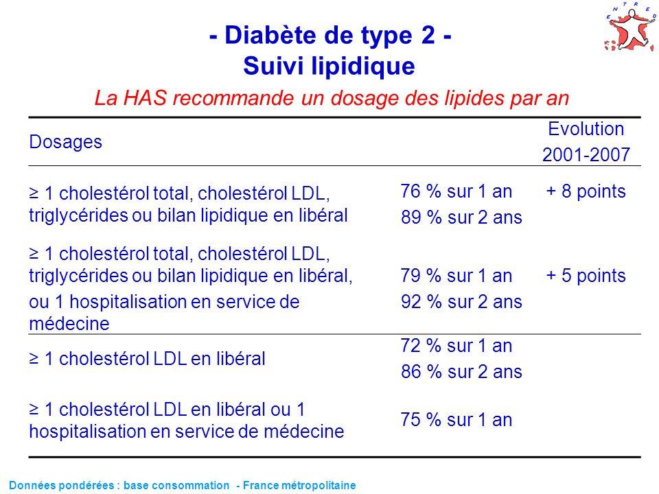 - Diabète de type 2 - Suivi lipidique