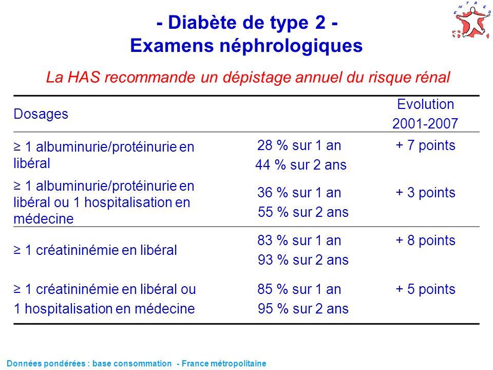 - Diabète de type 2 - Examens néphrologiques