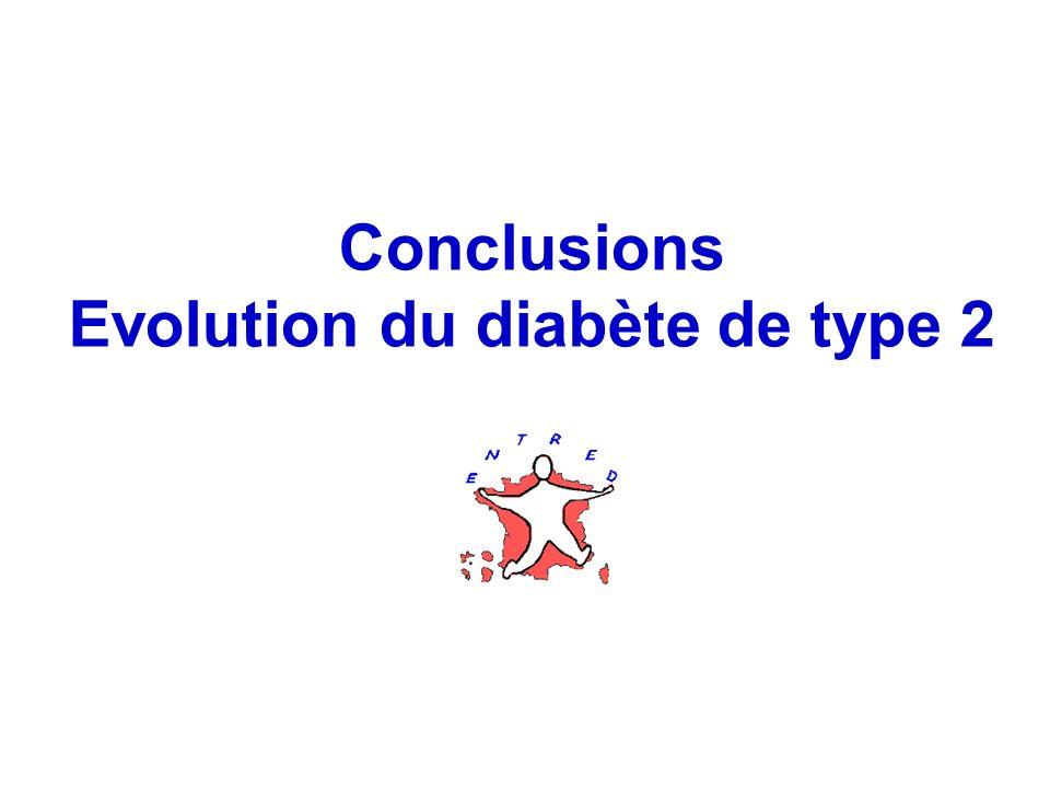 Conclusions Evolution du diabète de type 2