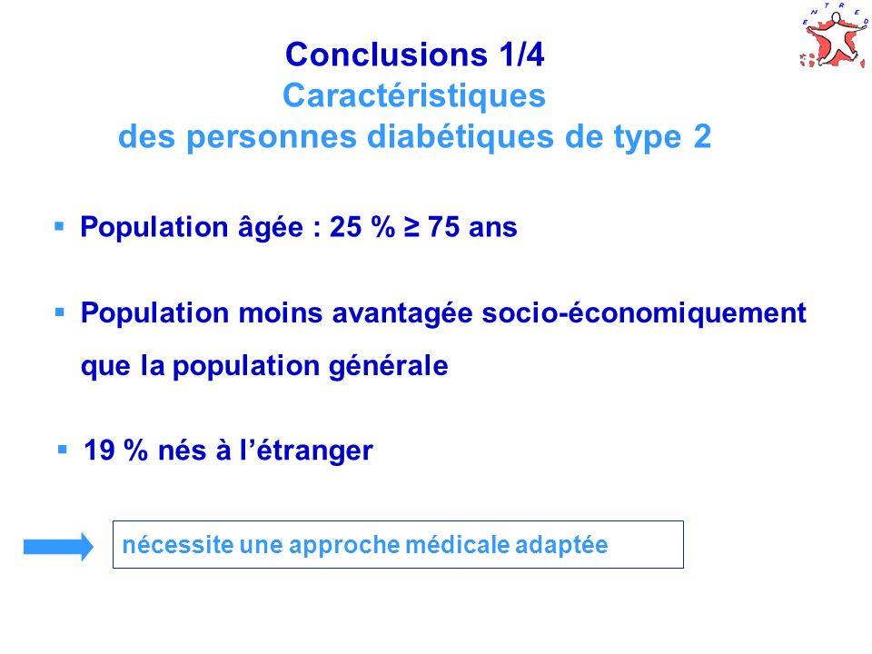Conclusions 1/4 Caractéristiques des personnes diabétiques de type 2