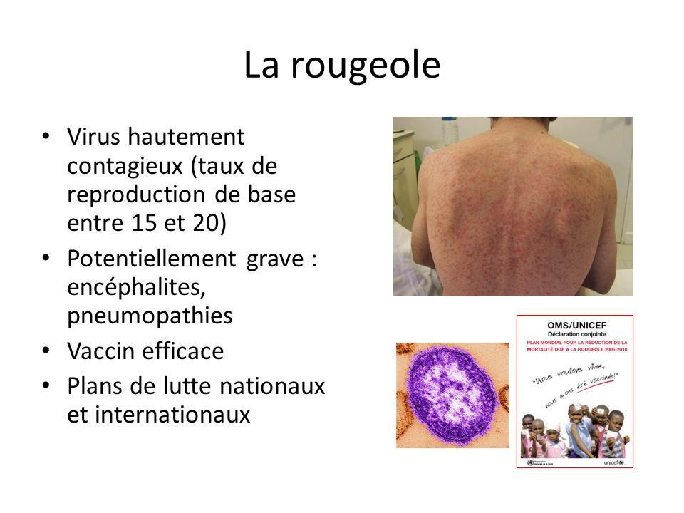 La rougeoleVirus hautement contagieux (taux de reproduction de base entre 15 et 20) Potentiellement grave : encéphalites, pneumopathies.