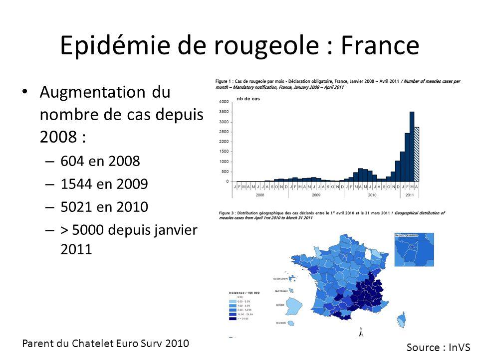 Epidémie de rougeole : France