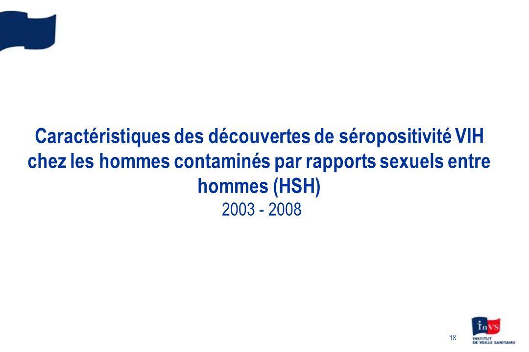 Caractéristiques des découvertes de séropositivité VIH chez les hommes contaminés par rapports sexuels entre hommes (HSH) 2003 - 2008