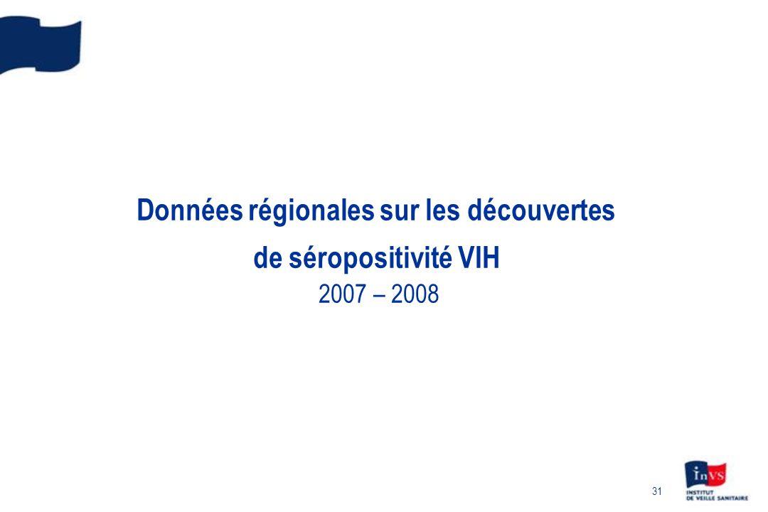 Données régionales sur les découvertes de séropositivité VIH 2007 – 2008