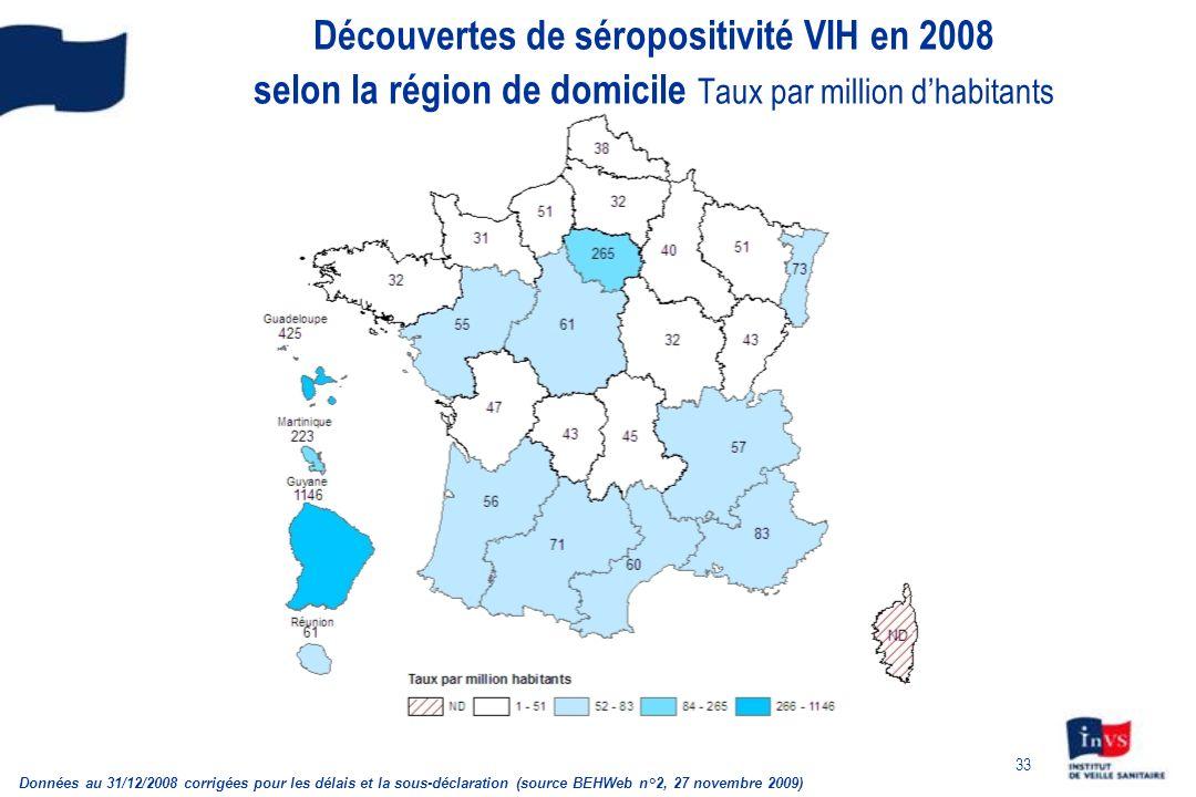 Découvertes de séropositivité VIH en 2008 selon la région de domicile Taux par million d'habitants