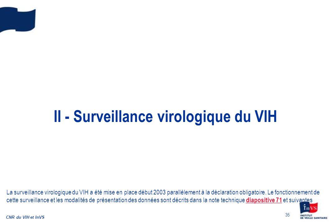 II - Surveillance virologique du VIH