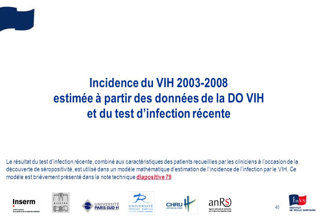 Incidence du VIH 2003-2008 estimée à partir des données de la DO VIH et du test d'infection récente