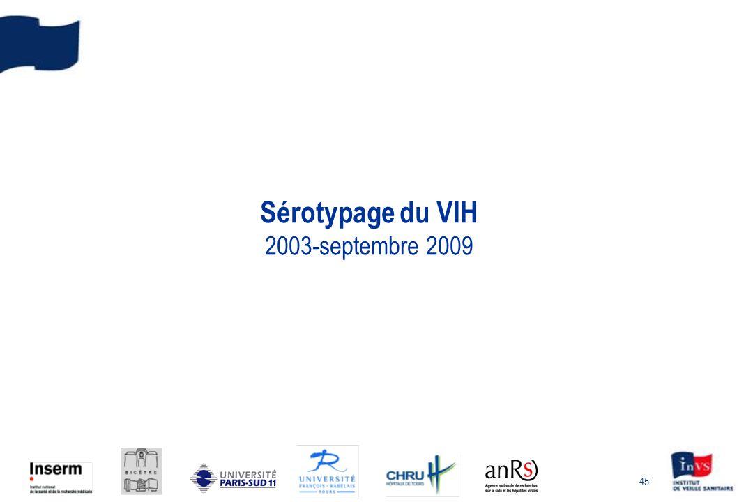 Sérotypage du VIH 2003-septembre 2009