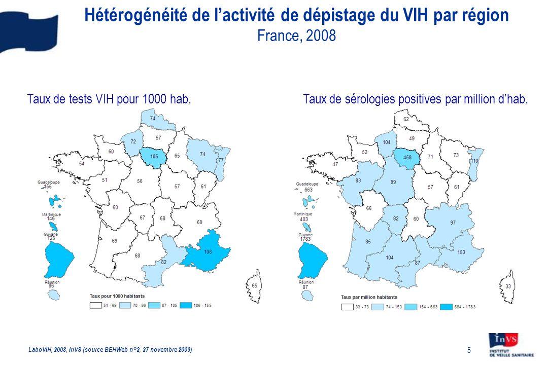 Hétérogénéité de l'activité de dépistage du VIH par région France, 2008