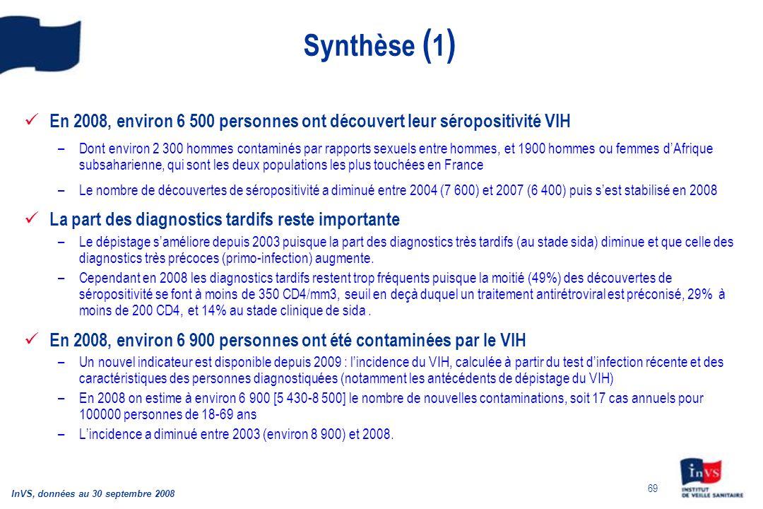 Synthèse (1) En 2008, environ 6 500 personnes ont découvert leur séropositivité VIH.