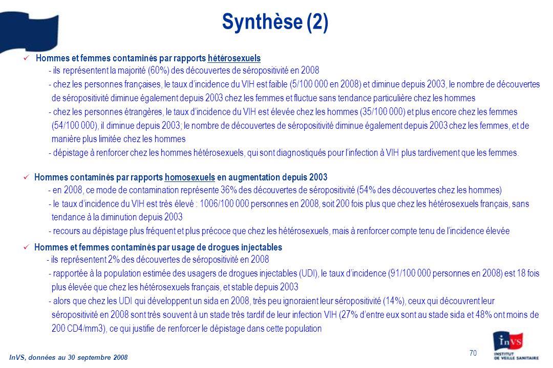 Synthèse (2) Hommes et femmes contaminés par rapports hétérosexuels. - ils représentent la majorité (60%) des découvertes de séropositivité en 2008.
