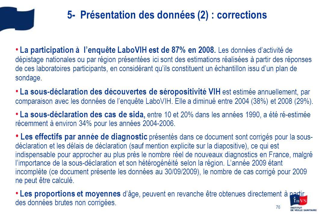5- Présentation des données (2) : corrections