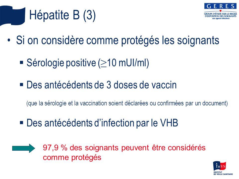 Hépatite B (3) Si on considère comme protégés les soignants