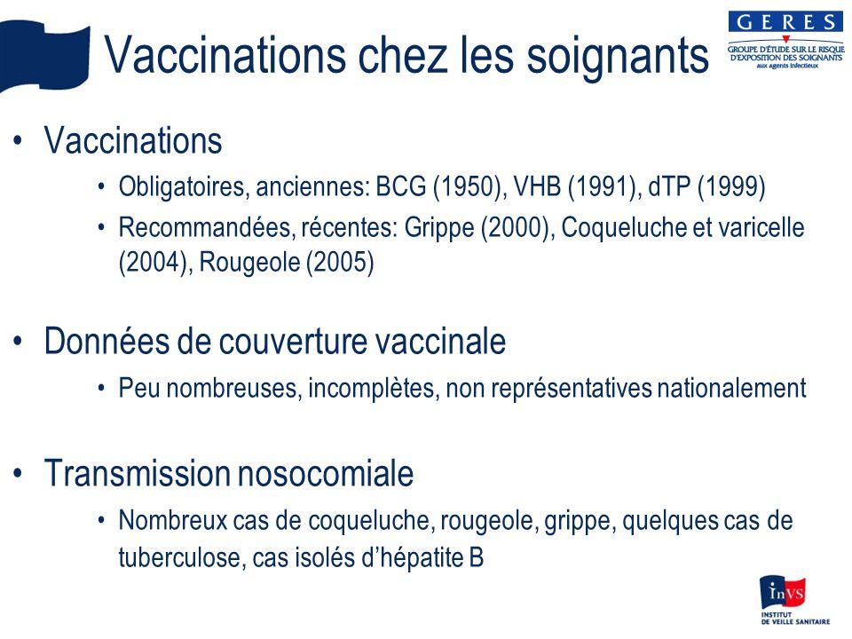 Vaccinations chez les soignants