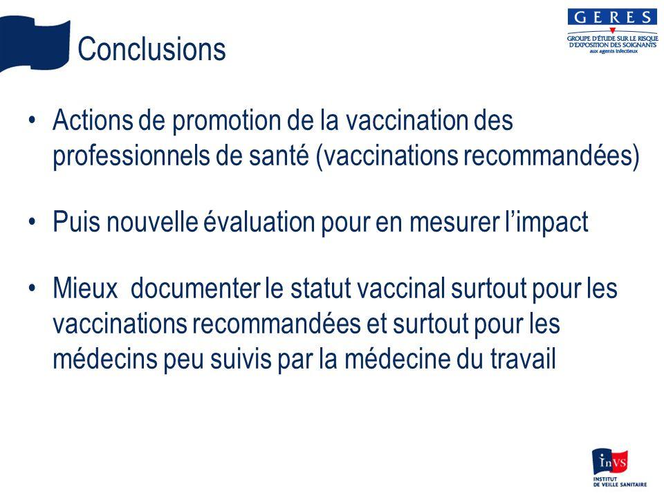 Conclusions Actions de promotion de la vaccination des professionnels de santé (vaccinations recommandées)