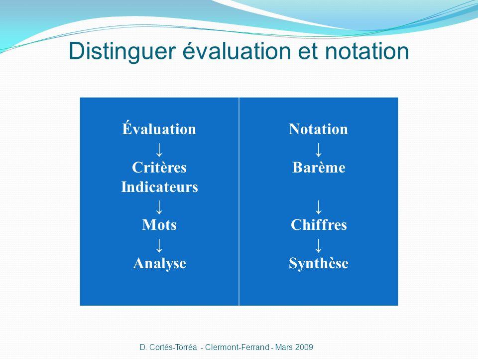 Distinguer évaluation et notation