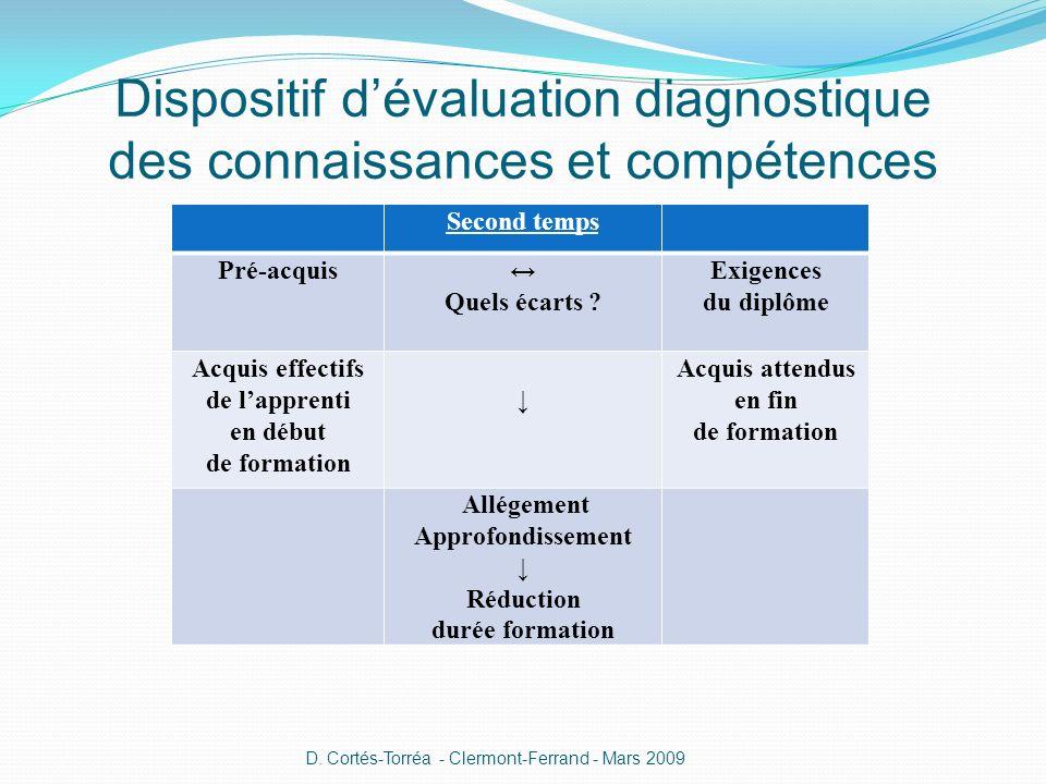 Dispositif d'évaluation diagnostique des connaissances et compétences