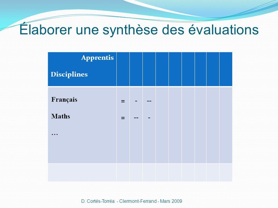 Élaborer une synthèse des évaluations